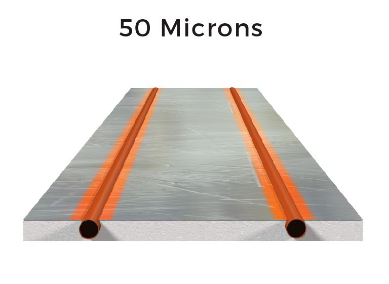 50 microns of aluminium:
